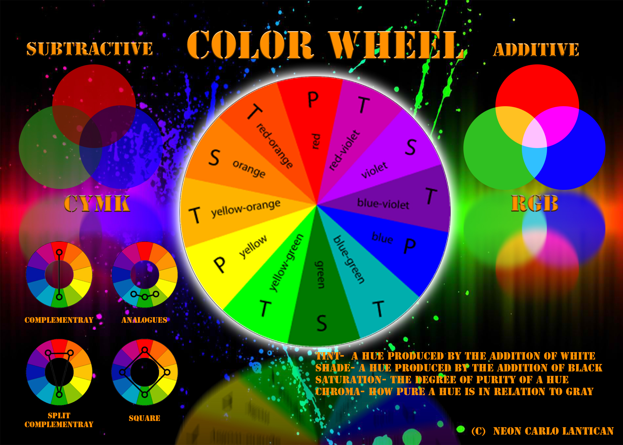 color-wheel-assignment